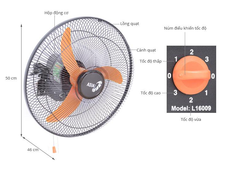 Quạt điện asia L16009 2 dây