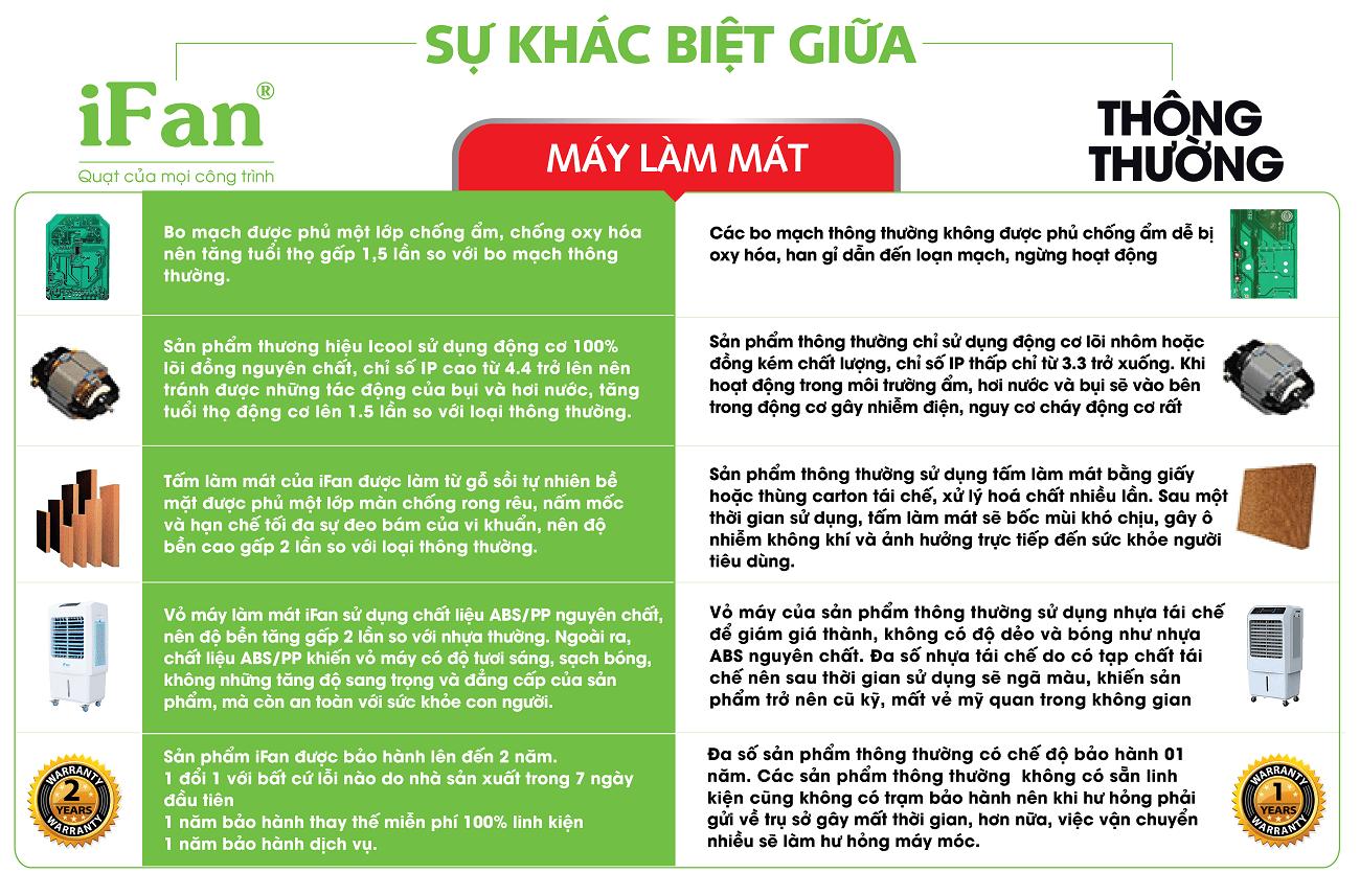 Uu-diem-cua-may-lam-mat-350