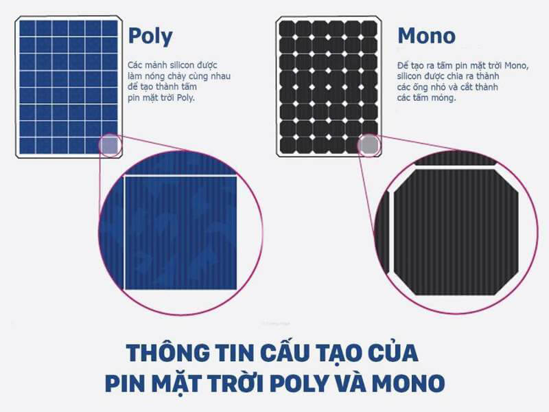 pin_nang_luong_mat_troi_mono_va_poly